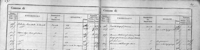 Italian Cadastres with information about landowners